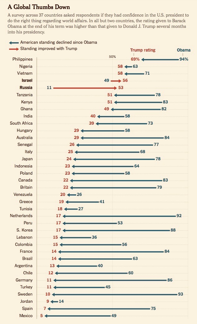 Keskmised ja suured liikme suurused Peenise suurus 15 aasta jooksul