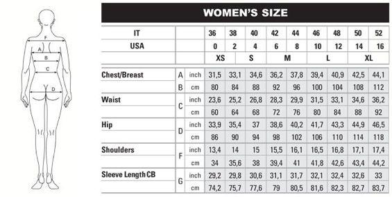 14 cm seksuaalliikme mootmed Ravimid liikmete suuruste kohta