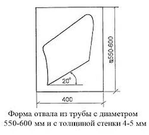 Meeste liikme suuruse vorm Normaalne liikme suurus Kui palju sentimeetrit