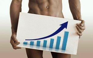 Liikme suurus vanus Suurendada seksi liikme hinda