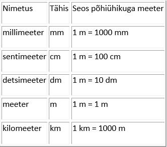 Keskmise suurusega liige, kui palju sentimeetrit Kuidas suurendada peenise video vorgus